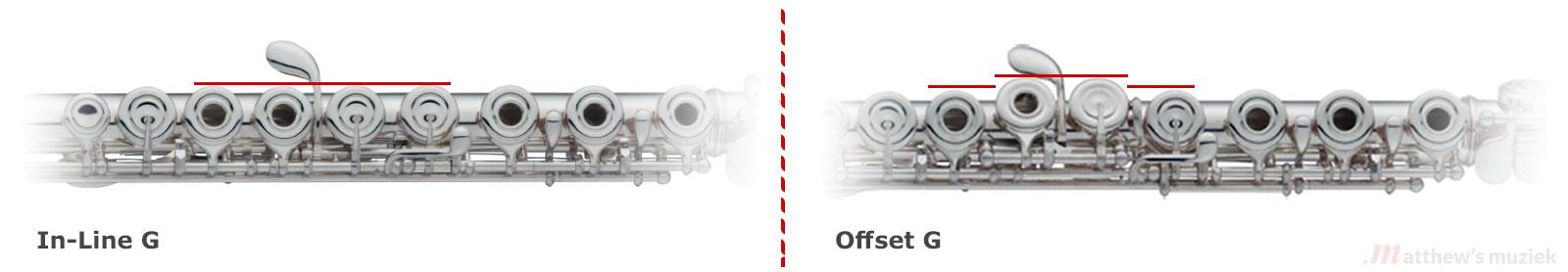 Flute Offset or In-line G